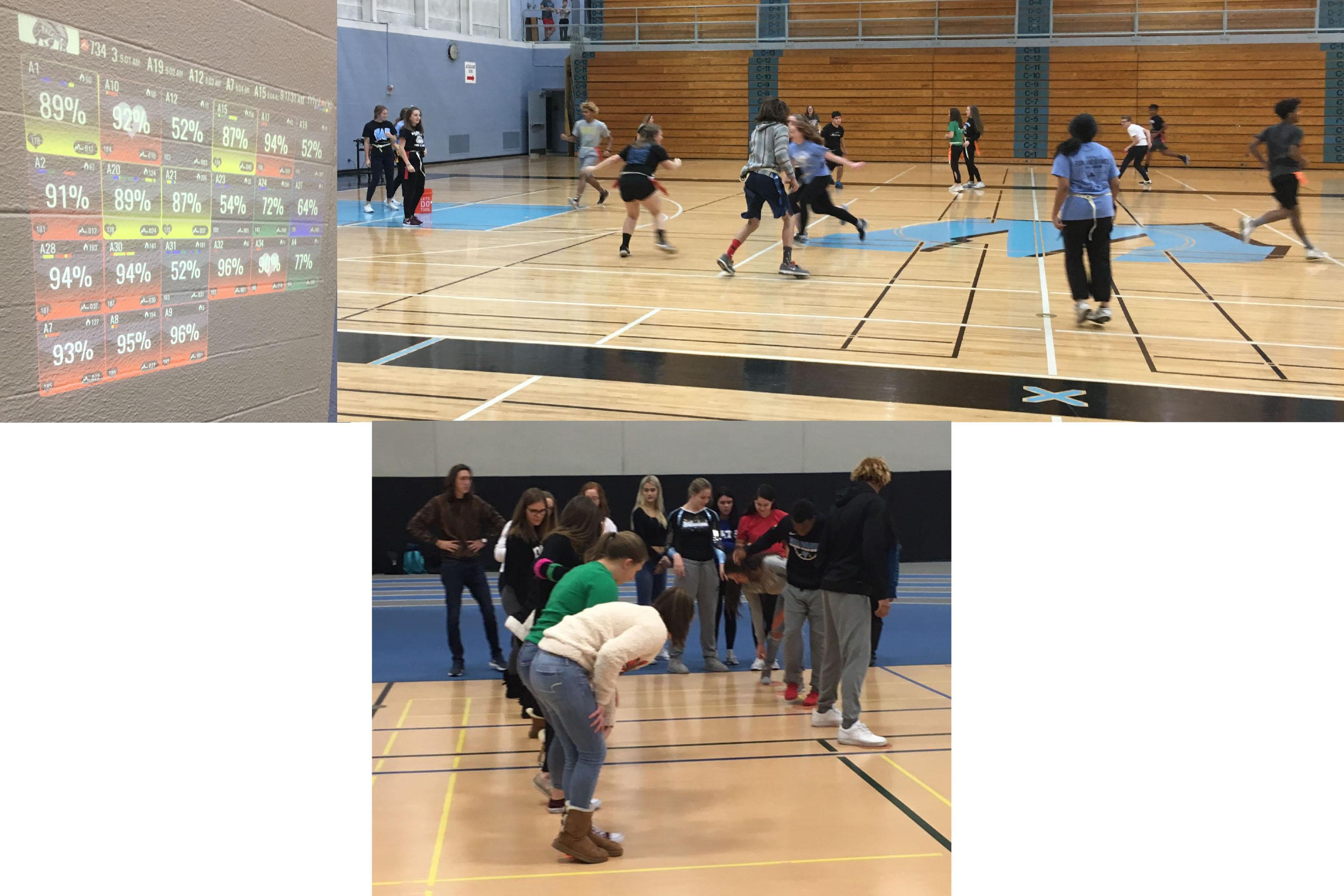 Willowbrook High School Warrior Wellness Willowbrook Physical